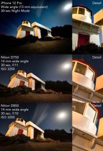 iPhone 12 Pro Night Mode vs Nikon D750 & D850