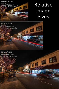 Relative sizes: iPhone 12 Pro, Nikon D750 & D850